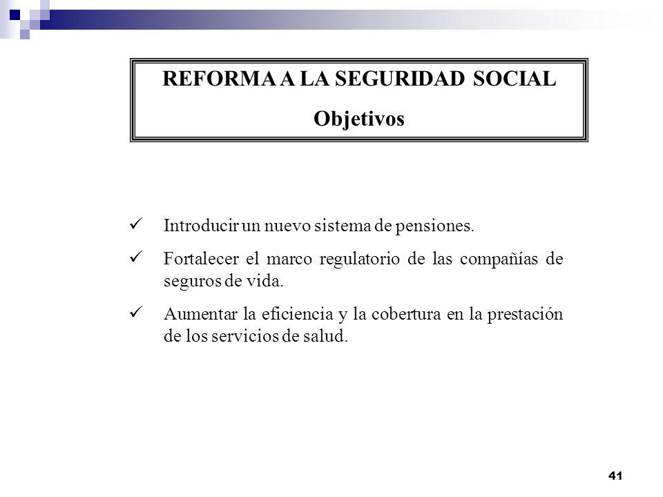 REFORMA A LA SEGURIDAD SOCIAL