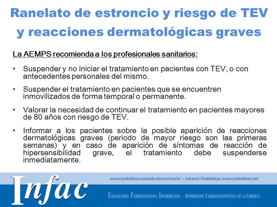 Ranelato de estroncio y riesgo de TEV y reacciones dermatológicas graves