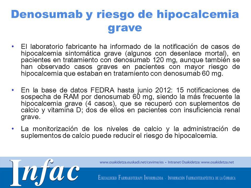 Denosumab y riesgo de hipocalcemia grave