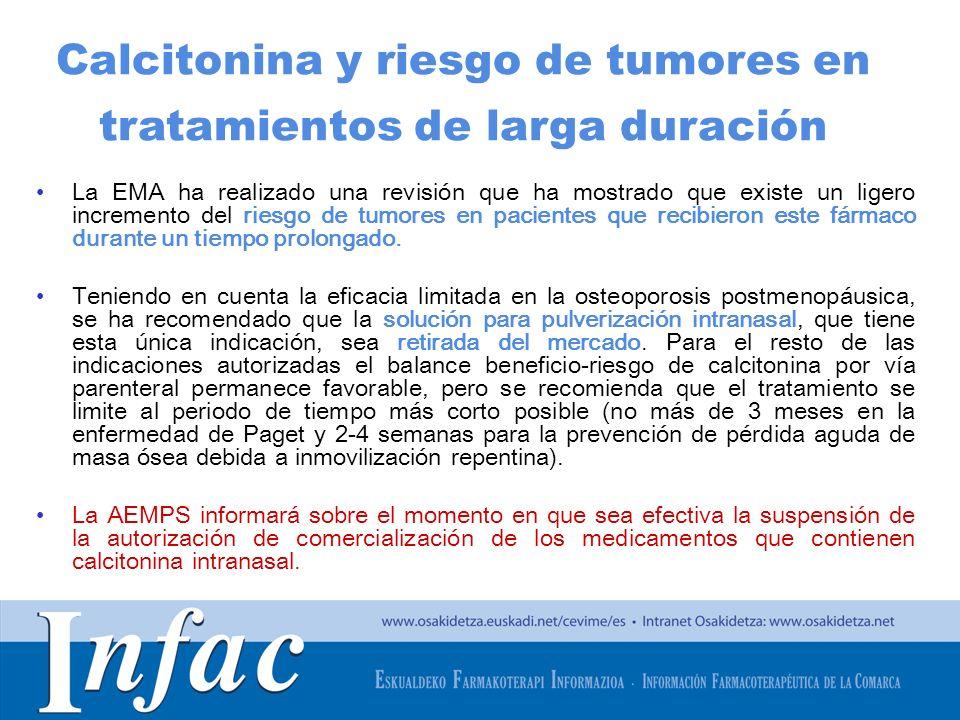 Calcitonina y riesgo de tumores en tratamientos de larga duración