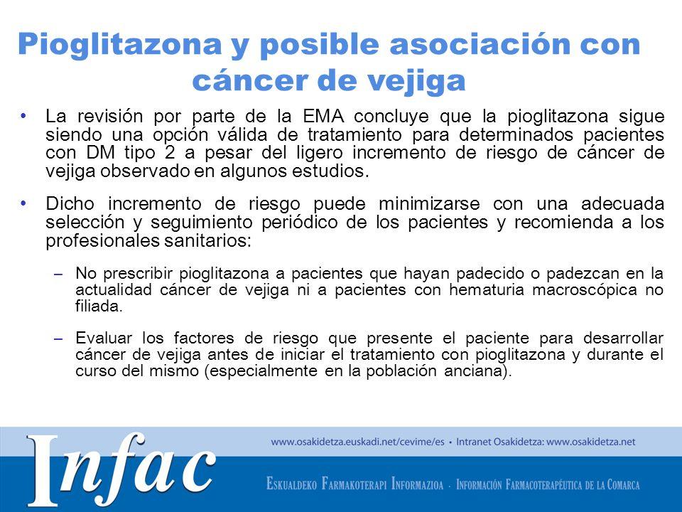 Pioglitazona y posible asociación con cáncer de vejiga