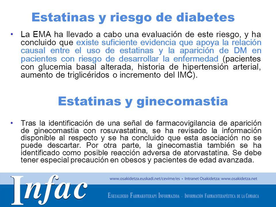 Estatinas y riesgo de diabetes Estatinas y ginecomastia