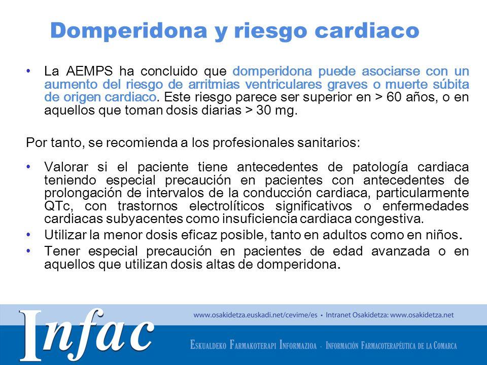 Domperidona y riesgo cardiaco