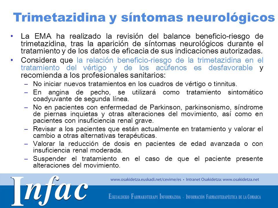Trimetazidina y síntomas neurológicos