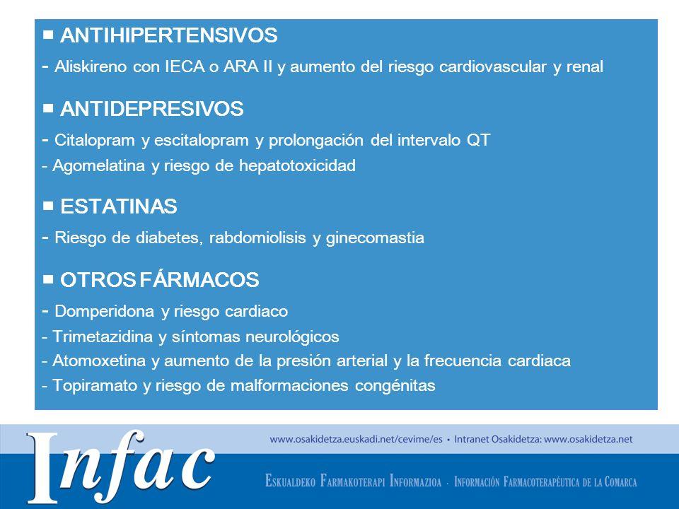 - Citalopram y escitalopram y prolongación del intervalo QT