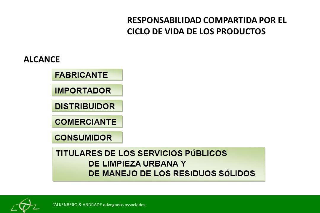 RESPONSABILIDAD COMPARTIDA POR EL CICLO DE VIDA DE LOS PRODUCTOS