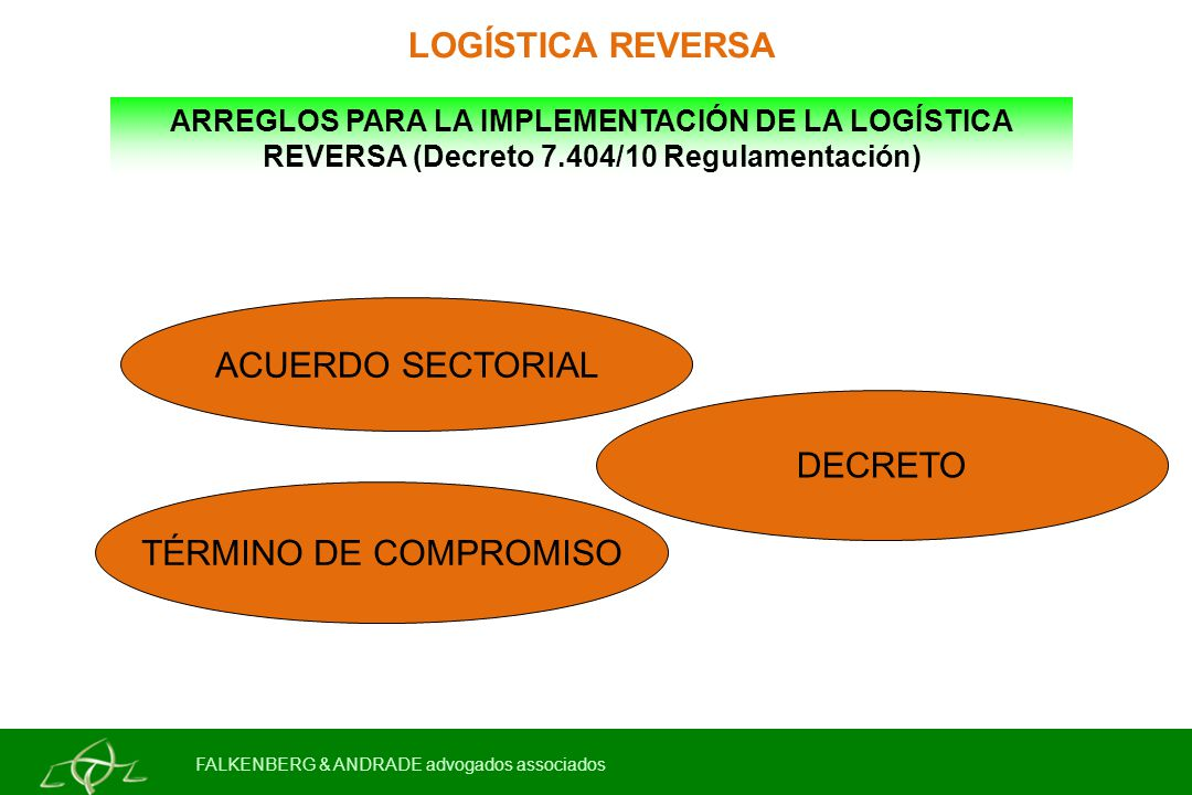 LOGÍSTICA REVERSA ACUERDO SECTORIAL DECRETO TÉRMINO DE COMPROMISO