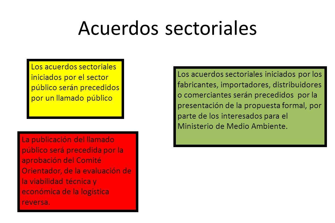 Acuerdos sectoriales Los acuerdos sectoriales iniciados por el sector público serán precedidos por un llamado público.
