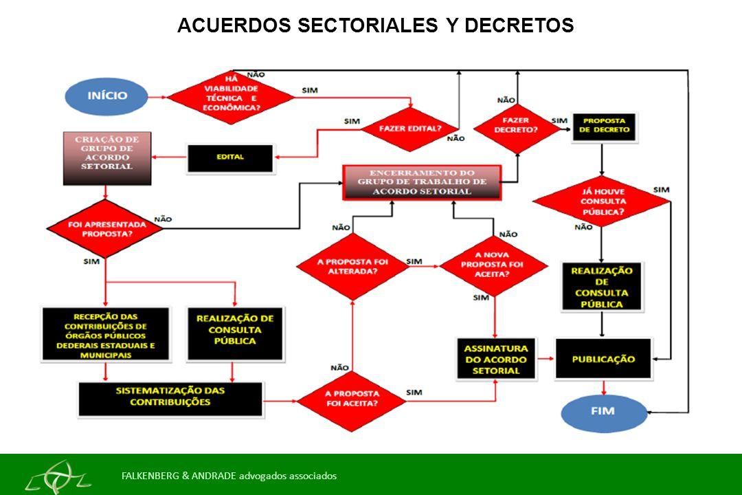 ACUERDOS SECTORIALES Y DECRETOS