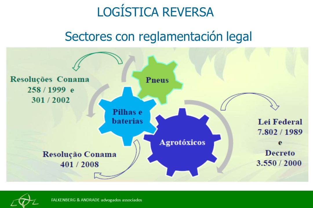 Sectores con reglamentación legal