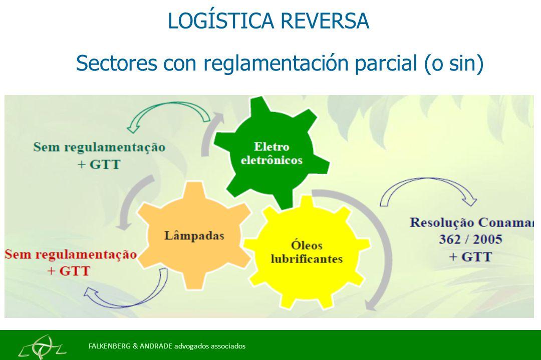 Sectores con reglamentación parcial (o sin)