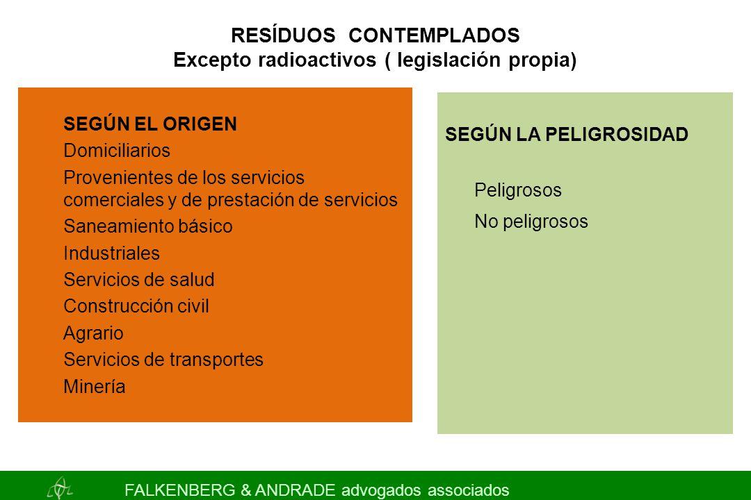 RESÍDUOS CONTEMPLADOS Excepto radioactivos ( legislación propia)
