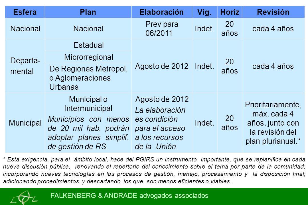 Municipal o Intermunicipal
