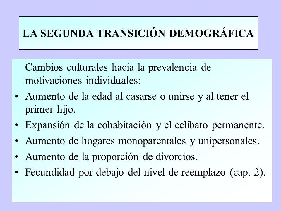 LA SEGUNDA TRANSICIÓN DEMOGRÁFICA
