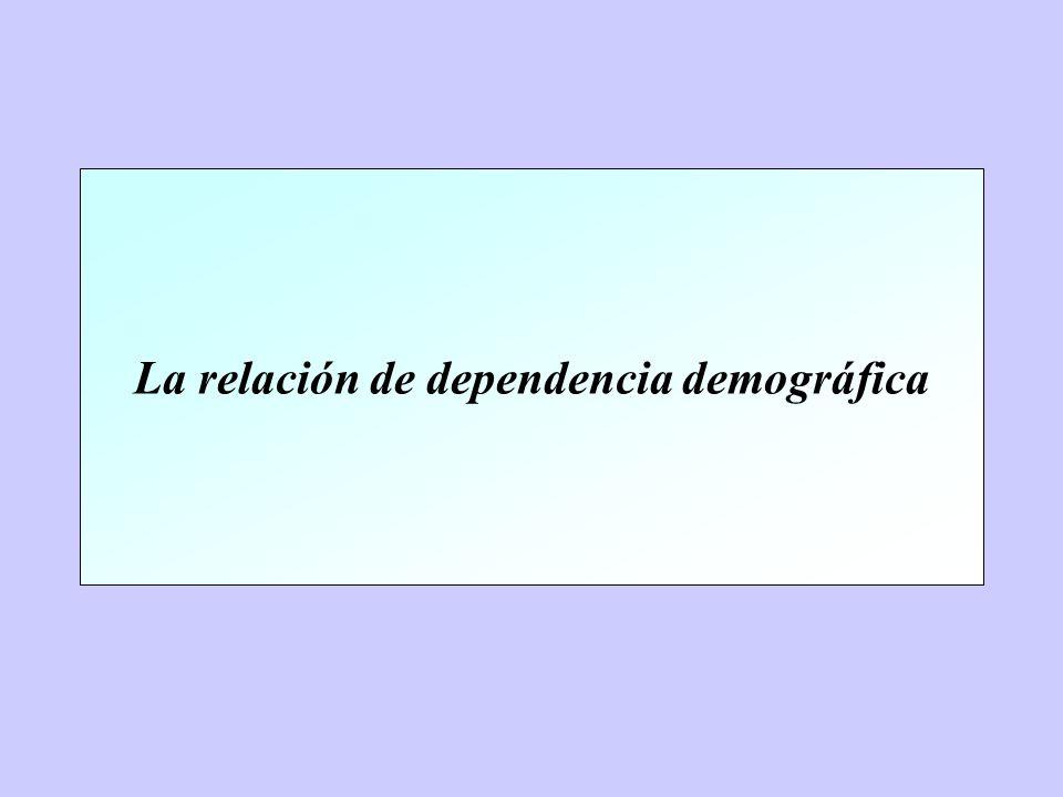 La relación de dependencia demográfica