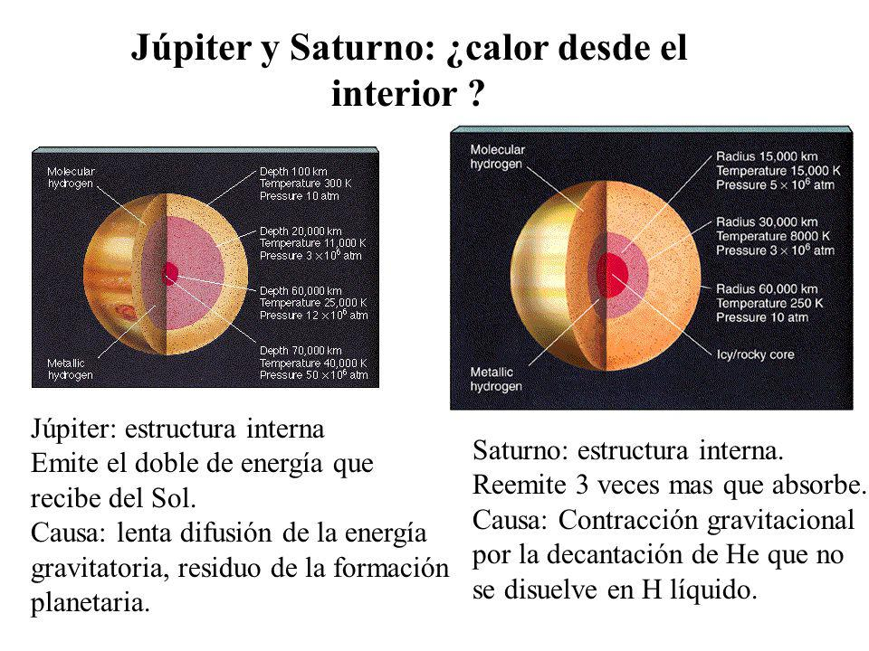 Júpiter y Saturno: ¿calor desde el interior