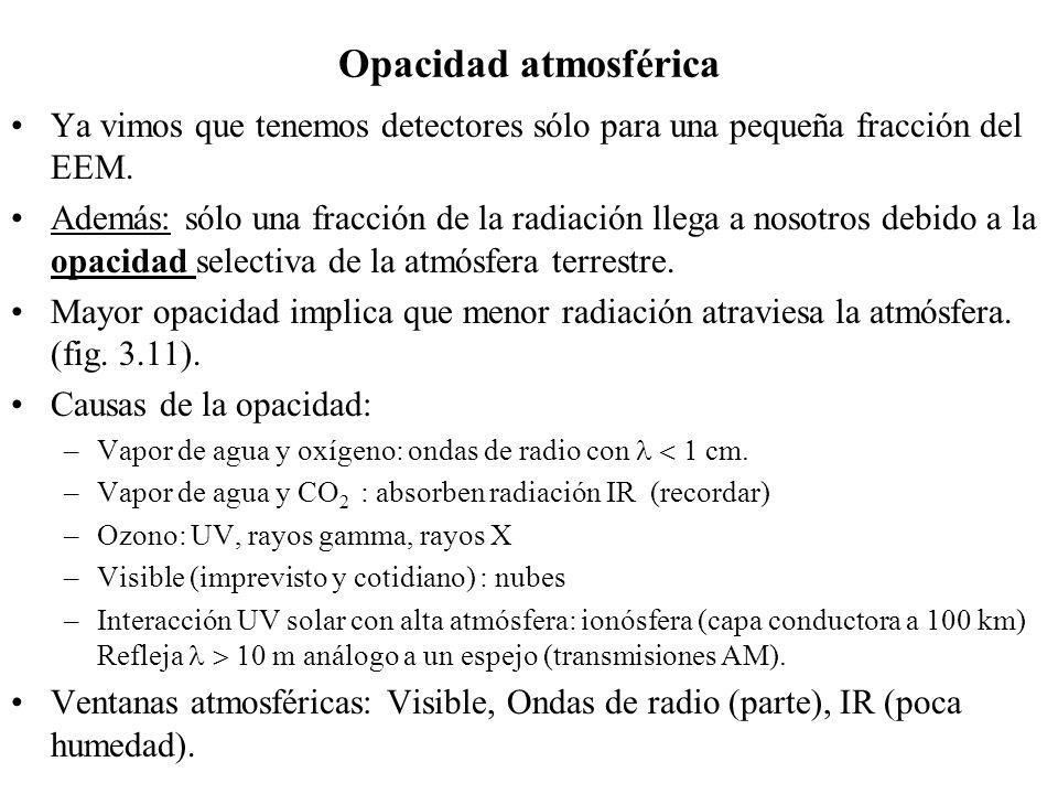 Opacidad atmosférica Ya vimos que tenemos detectores sólo para una pequeña fracción del EEM.