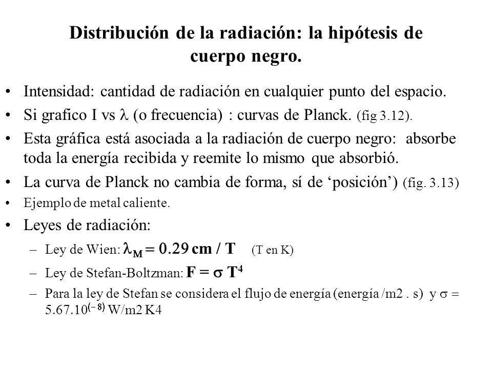 Distribución de la radiación: la hipótesis de cuerpo negro.