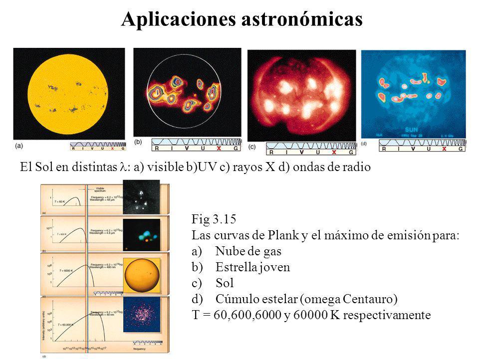 Aplicaciones astronómicas