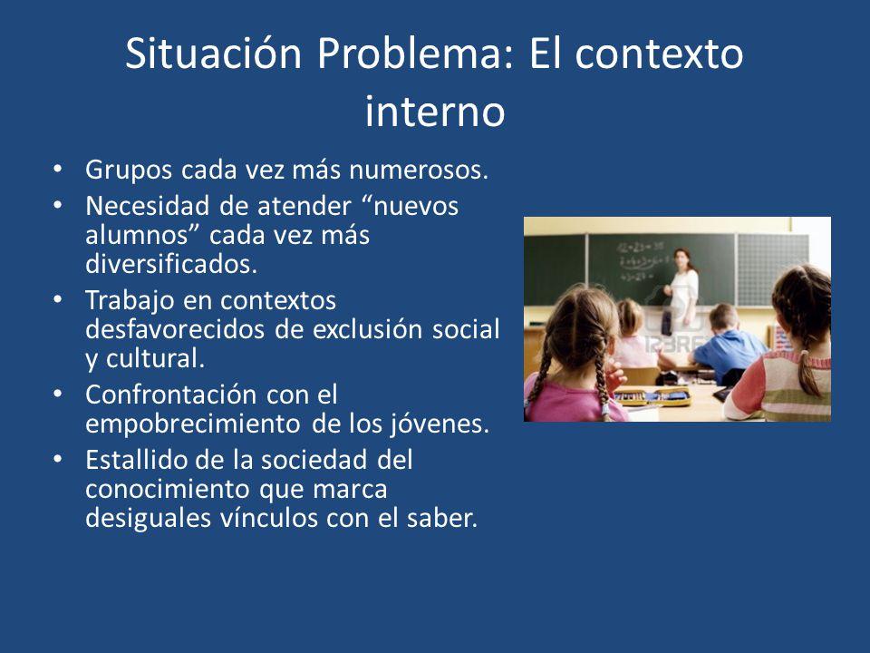 Situación Problema: El contexto interno