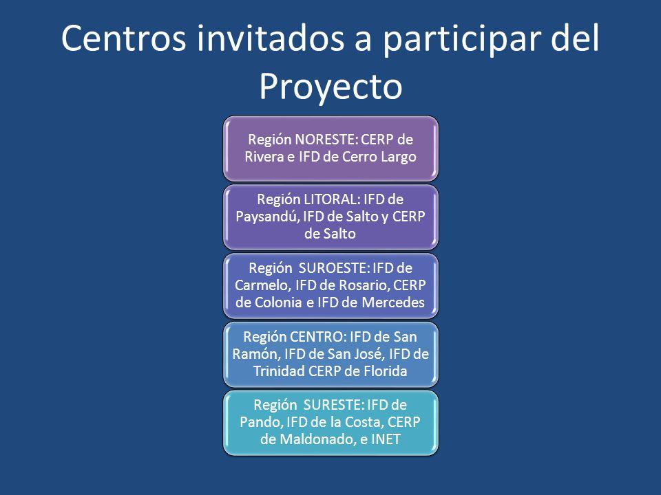 Centros invitados a participar del Proyecto
