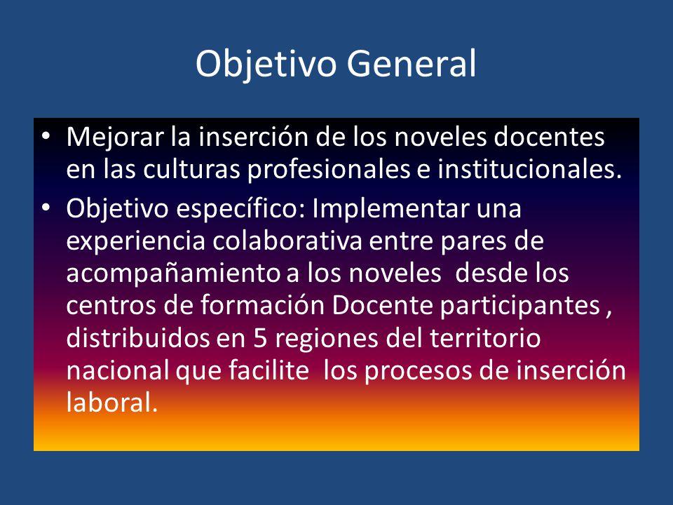 Objetivo General Mejorar la inserción de los noveles docentes en las culturas profesionales e institucionales.