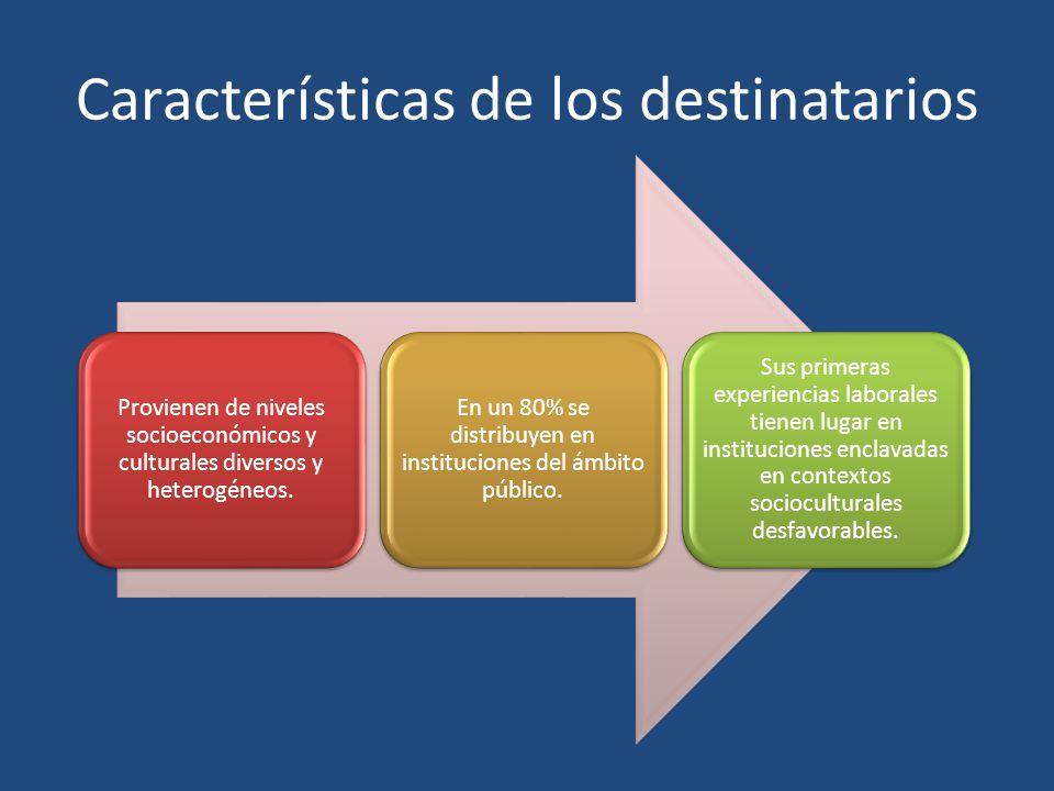 Características de los destinatarios