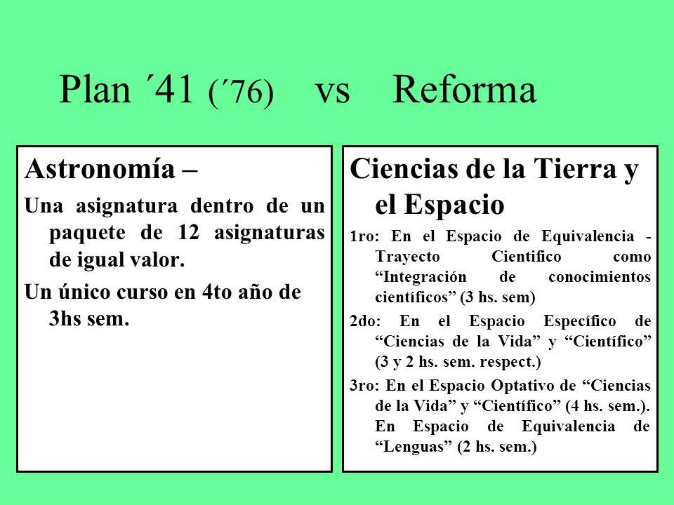 Plan ´41 (´76) vs Reforma Astronomía –