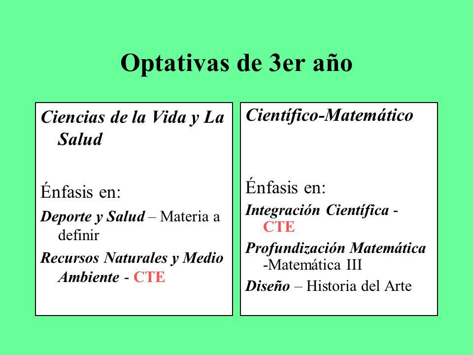 Optativas de 3er año Ciencias de la Vida y La Salud Énfasis en: