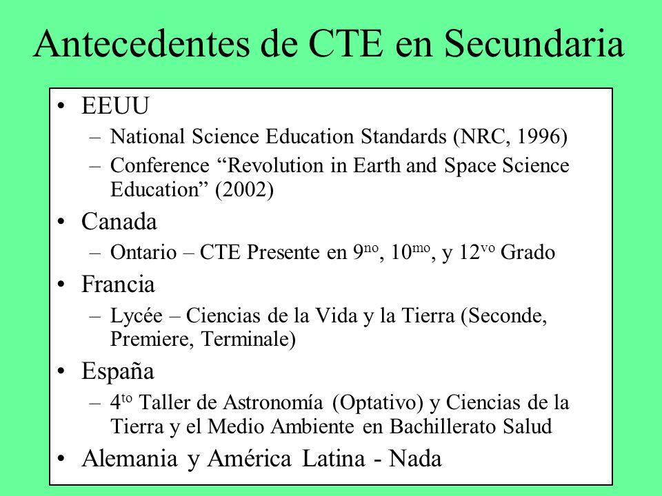 Antecedentes de CTE en Secundaria