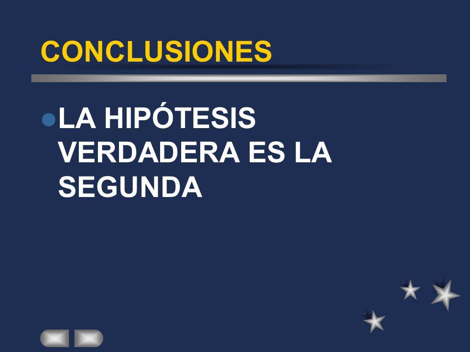 CONCLUSIONES LA HIPÓTESIS VERDADERA ES LA SEGUNDA