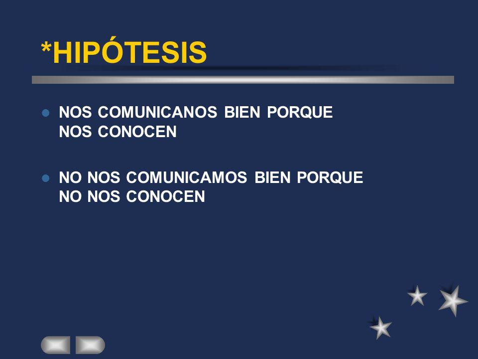 *HIPÓTESIS NOS COMUNICANOS BIEN PORQUE NOS CONOCEN