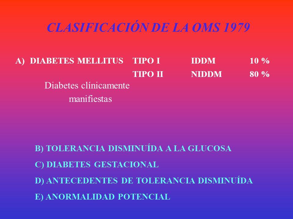 CLASIFICACIÓN DE LA OMS 1979