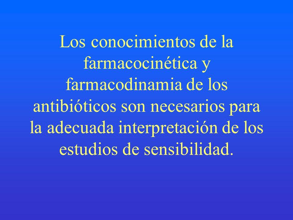 Los conocimientos de la farmacocinética y farmacodinamia de los antibióticos son necesarios para la adecuada interpretación de los estudios de sensibilidad.