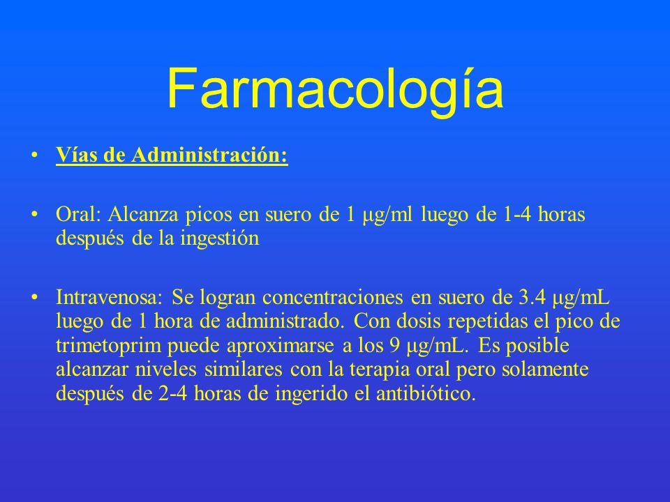 Farmacología Vías de Administración: