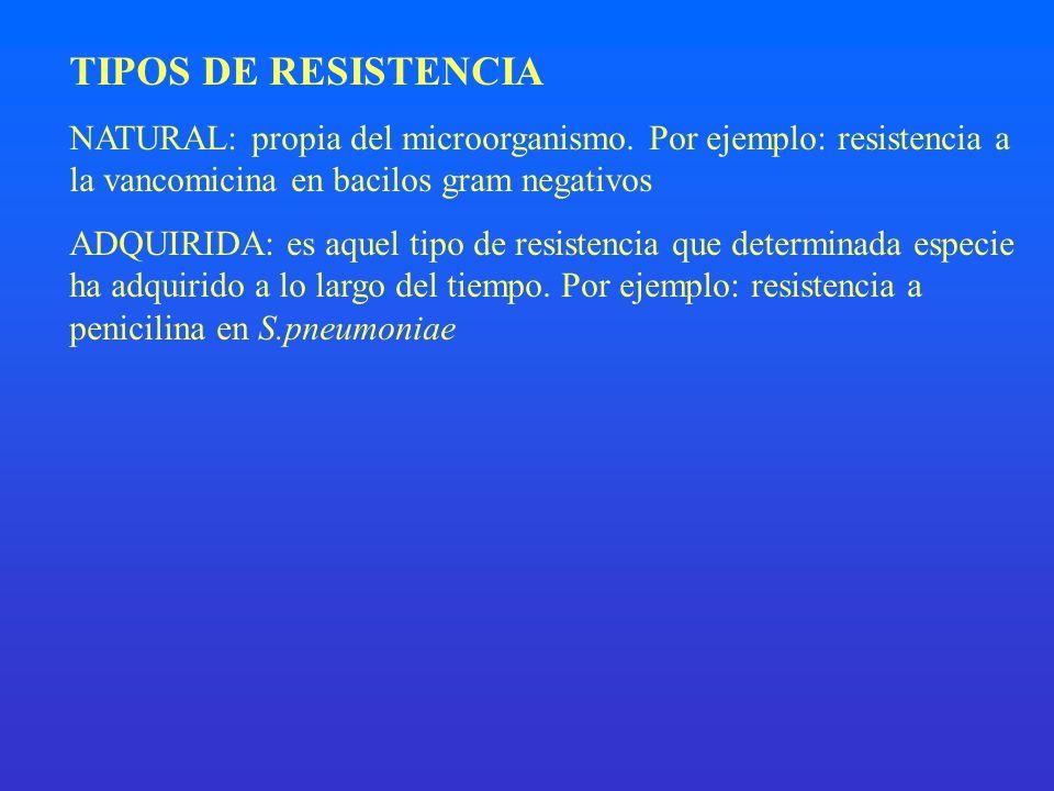 TIPOS DE RESISTENCIA NATURAL: propia del microorganismo. Por ejemplo: resistencia a la vancomicina en bacilos gram negativos.