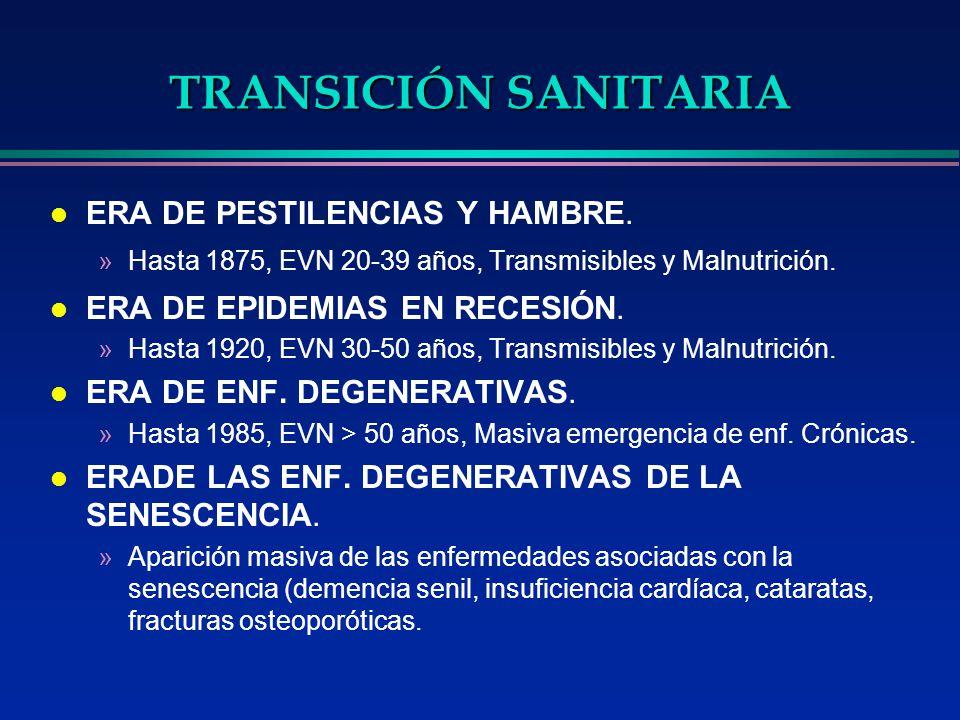 TRANSICIÓN SANITARIA ERA DE PESTILENCIAS Y HAMBRE.