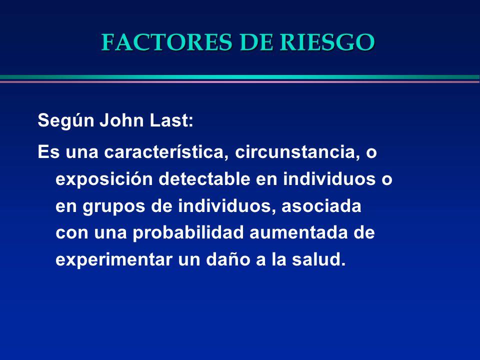 FACTORES DE RIESGO Según John Last: