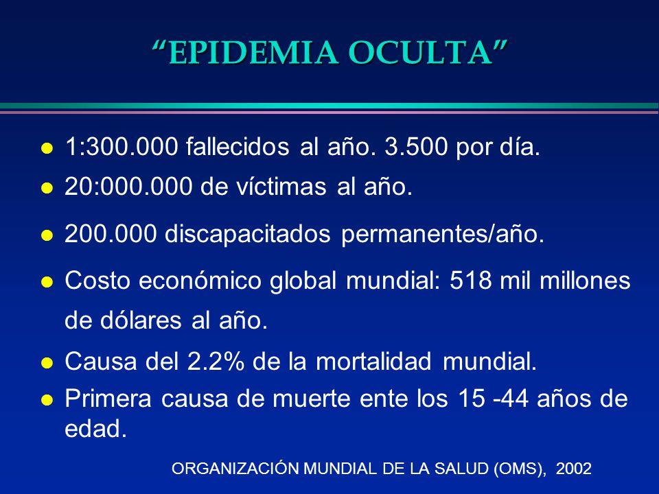 EPIDEMIA OCULTA 1:300.000 fallecidos al año. 3.500 por día.