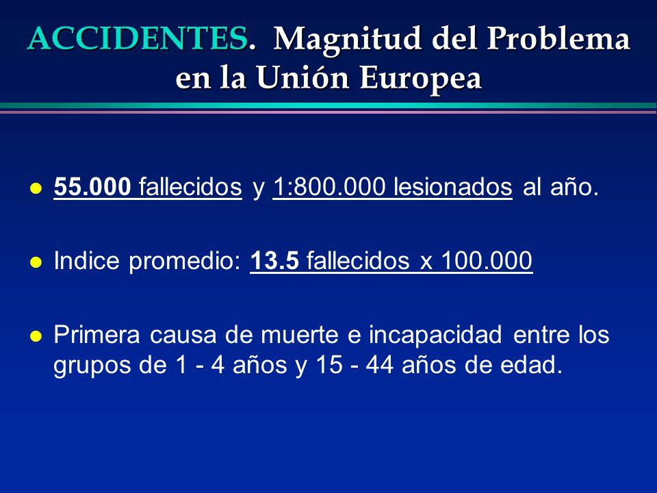 ACCIDENTES. Magnitud del Problema en la Unión Europea
