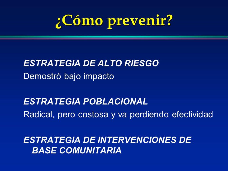 ¿Cómo prevenir ESTRATEGIA DE ALTO RIESGO Demostró bajo impacto