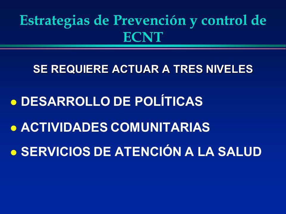 Estrategias de Prevención y control de ECNT