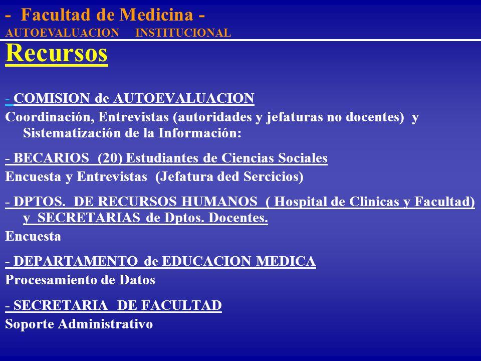 Recursos - Facultad de Medicina - AUTOEVALUACION INSTITUCIONAL