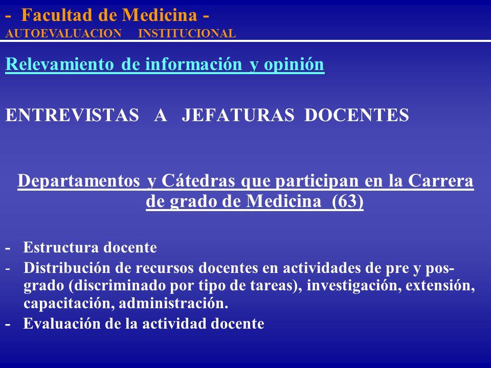 - Facultad de Medicina - AUTOEVALUACION INSTITUCIONAL