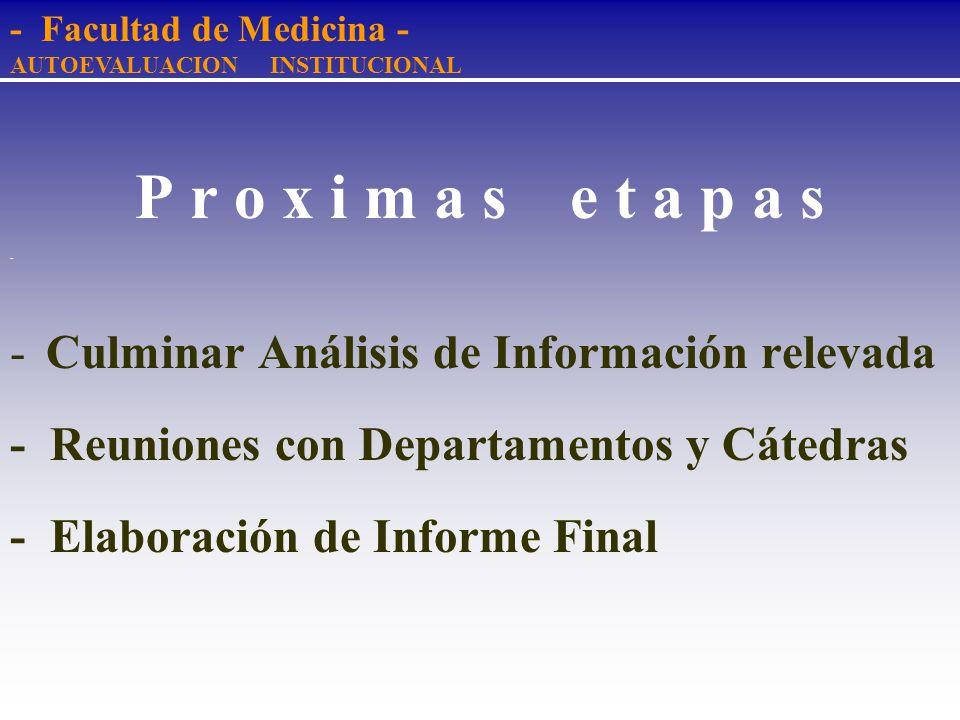 P r o x i m a s e t a p a s Culminar Análisis de Información relevada