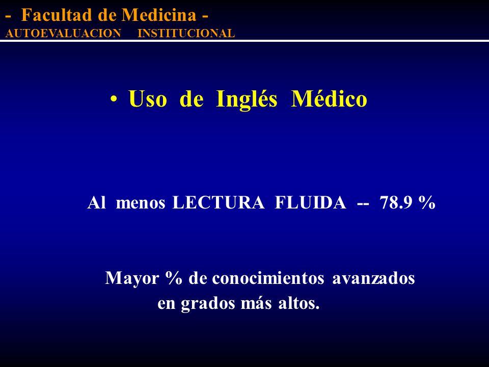 Uso de Inglés Médico Al menos LECTURA FLUIDA -- 78.9 % Mayor % de conocimientos avanzados. en grados más altos.