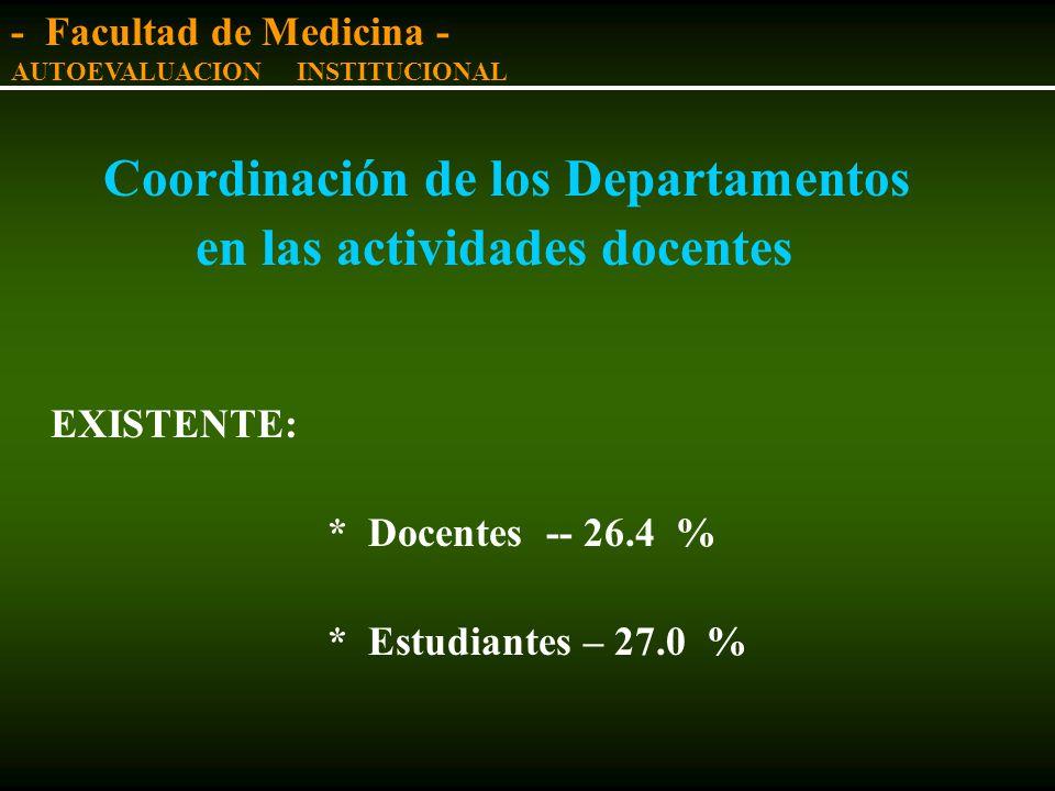 Coordinación de los Departamentos en las actividades docentes