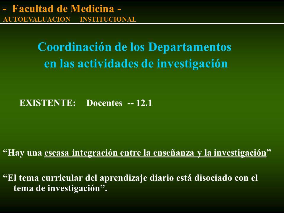 Coordinación de los Departamentos en las actividades de investigación