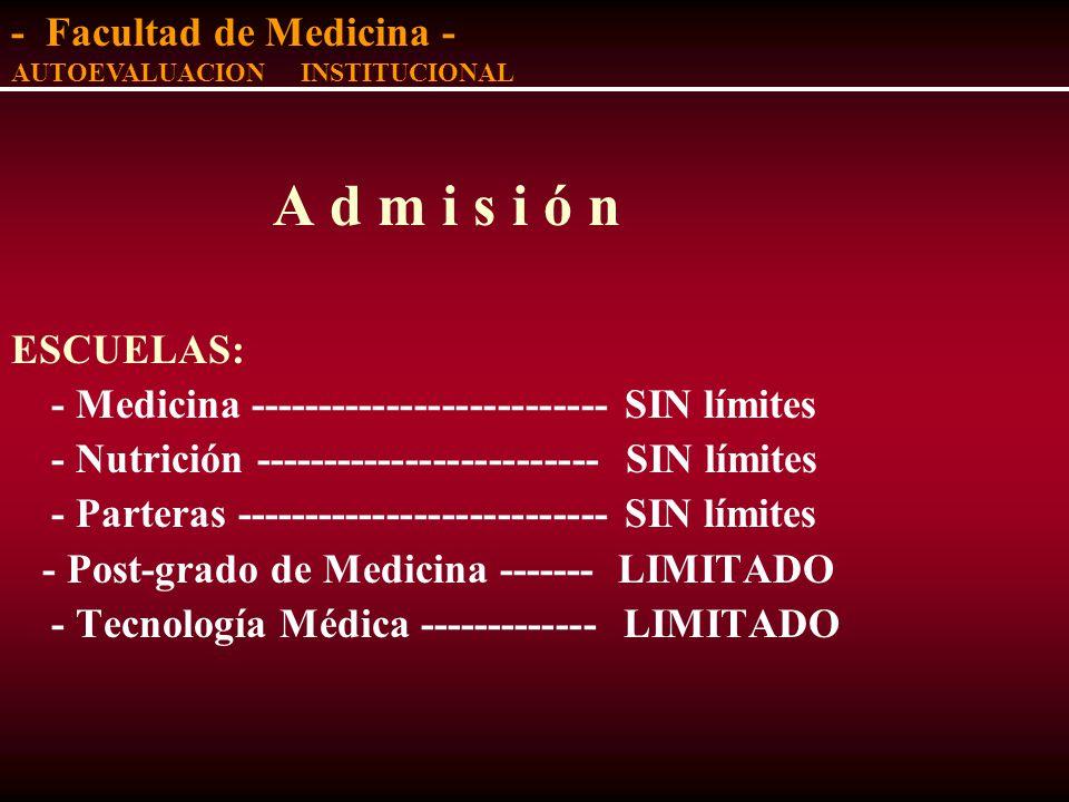 A d m i s i ó n - Facultad de Medicina - AUTOEVALUACION INSTITUCIONAL