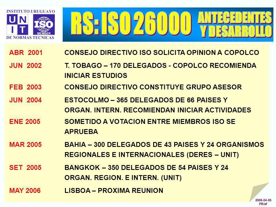 RS: ISO 26000 ANTECEDENTES Y DESARROLLO